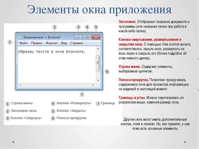 Элементы окна приложения Заголовок.Отображает название документа и программы...