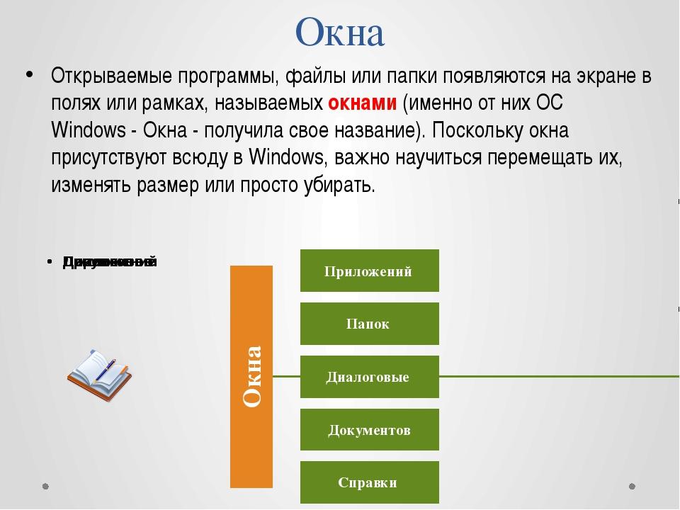 Окна Открываемые программы, файлы или папки появляются на экране в полях или...