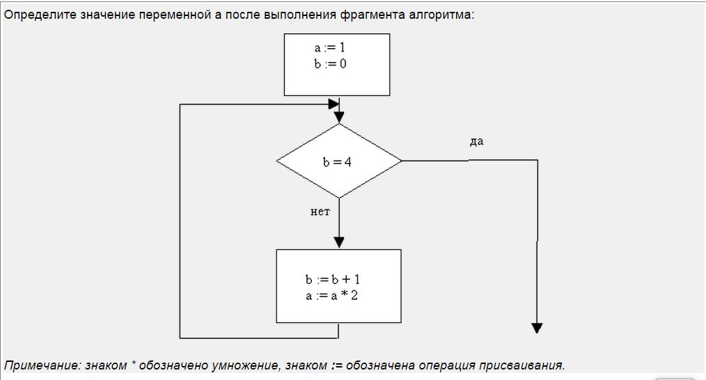 Контрольная работа для учащихся классов на тему Алгоритмизация  hello html 572d7504 png