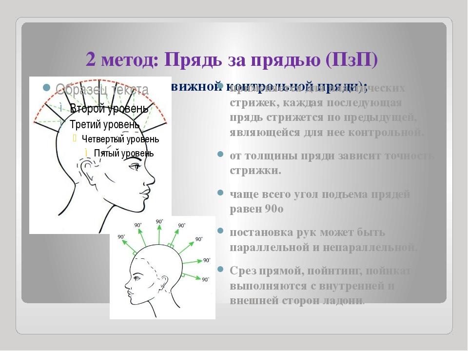 2 метод: Прядь за прядью (ПзП) (метод подвижной контрольной пряди); применяе...