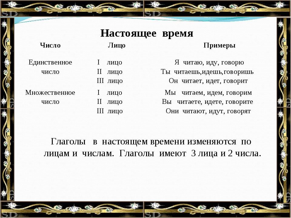 Настоящее время Глаголы в настоящем времени изменяются по лицам и числам. Гл...