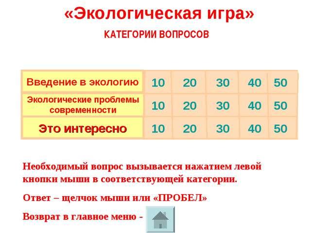 Это интересно 50 40 30 20 10 Экологические проблемы современности 50 40 30 20...