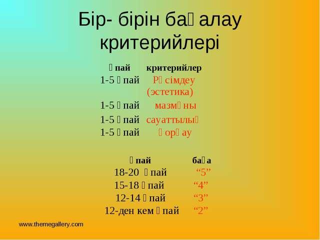 Бір- бірін бағалау критерийлері www.themegallery.com ұпайкритерийлер 1-5 ұпа...