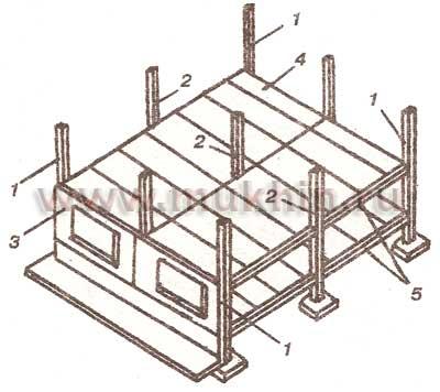 Стены каркасных зданий. . Конструирование деревянного каркаса