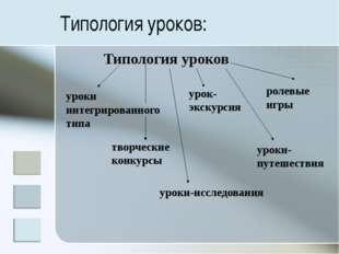 Типология уроков: Типология уроков уроки интегрированного типа урок-экскурсия