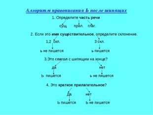 Алгоритм правописания Ь после шипящих 1. Определите часть речи сущ. прил. гла
