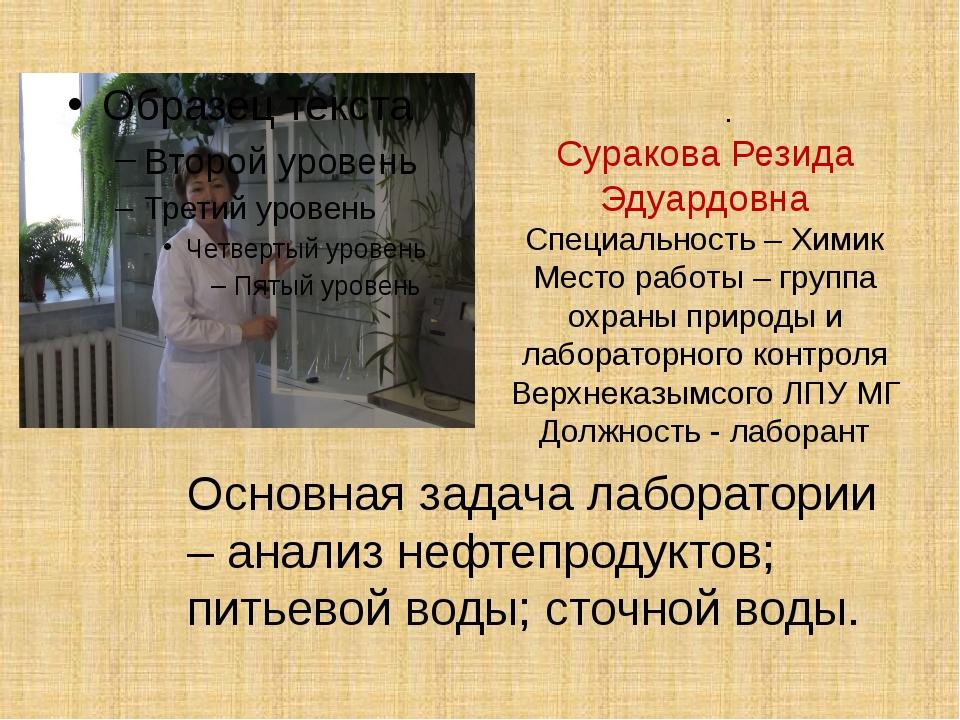 . Суракова Резида Эдуардовна Специальность – Химик Место работы – группа охр...