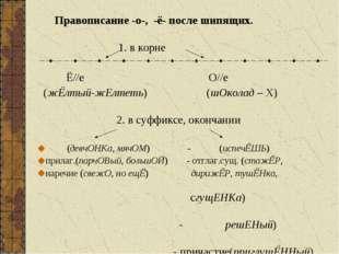Правописание -о-, -ё- после шипящих. 1. в корне Ё//е О//е (жЁлтый-жЕлтеть) (