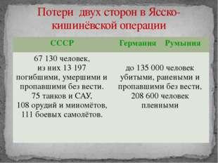 Потери двух сторон в Ясско-кишинёвской операции СССР Германия Румыния 67 130