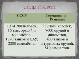СИЛЫ СТОРОН СССР Германия и Румыния 1 314 200 человек, 16 тыс. орудий и мином
