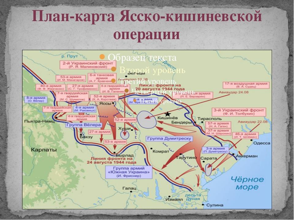 План-карта Ясско-кишиневской операции