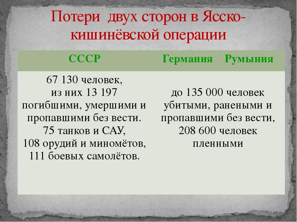 Потери двух сторон в Ясско-кишинёвской операции СССР Германия Румыния 67 130...