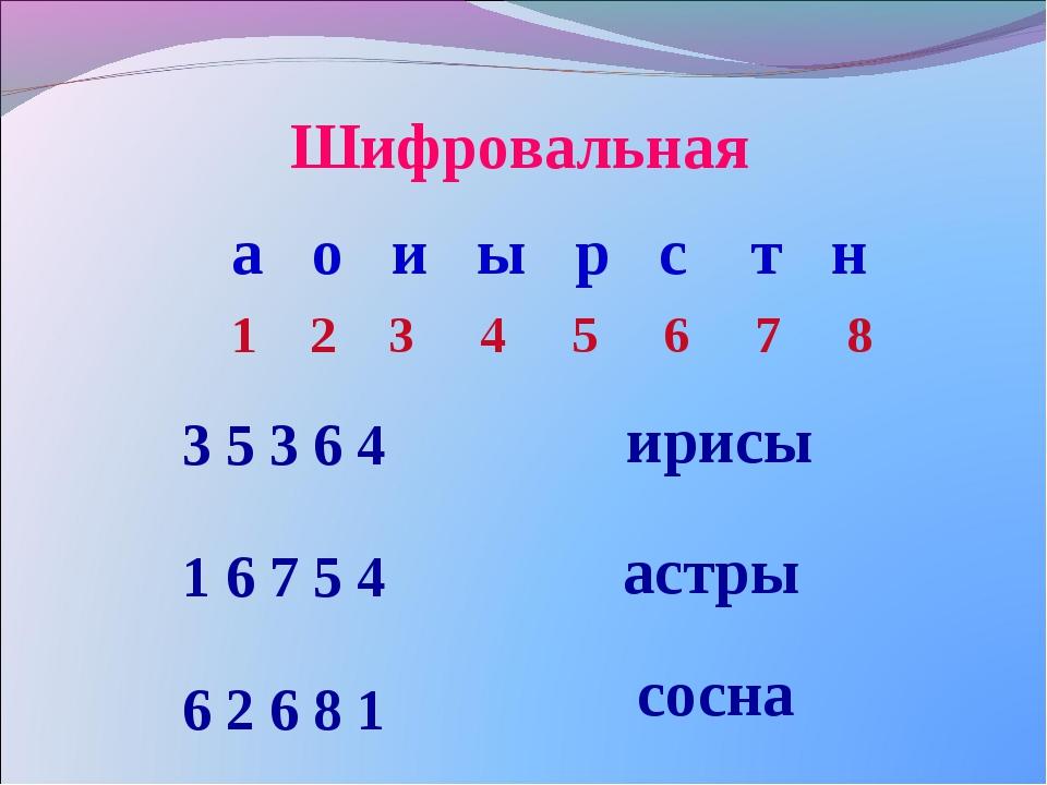 Шифровальная а о и ы р с т н 1 2 3 4 5 6 7 8 3 5 3 6 4 1 6 7 5 4 6 2 6 8 1 ир...