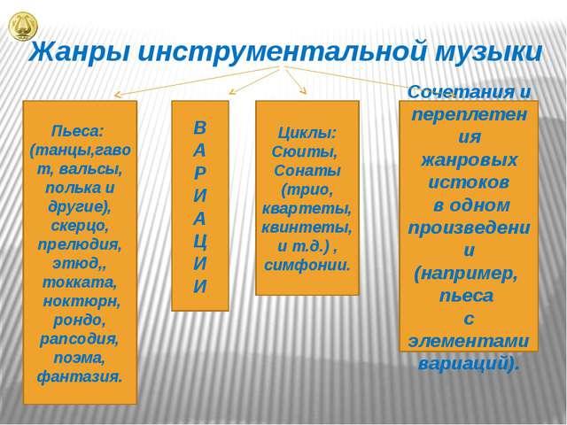 Жанры инструментальной музыки Пьеса: (танцы,гавот, вальсы, полька и другие),...