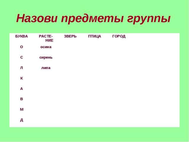 Назови предметы группы БУКВАРАСТЕ-НИЕЗВЕРЬПТИЦАГОРОД Оосина Ссир...