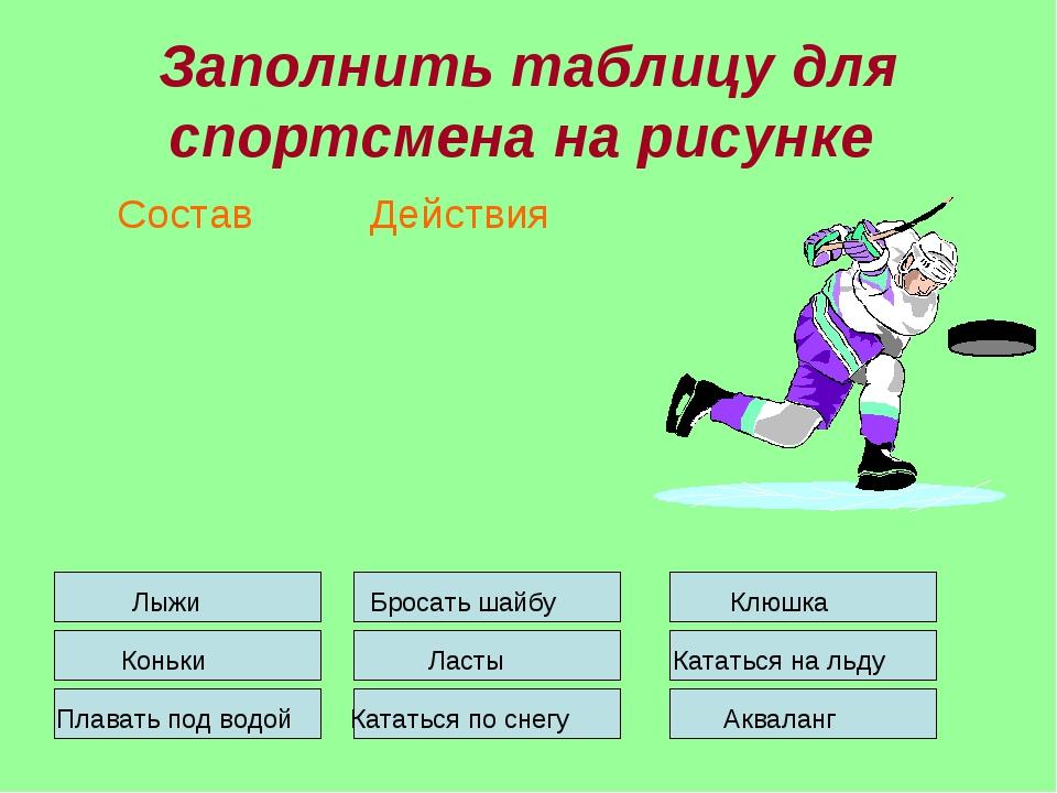 Заполнить таблицу для спортсмена на рисунке Состав Действия