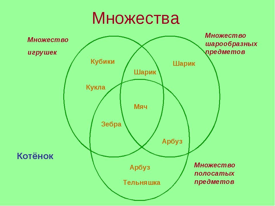 Множества Кубики Шарик Мяч Арбуз Зебра Котёнок Множество игрушек Множество ша...
