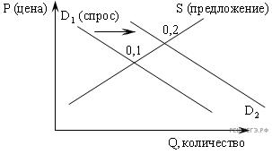 http://soc.reshuege.ru/get_file?id=6866