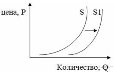 http://soc.reshuege.ru/get_file?id=5789