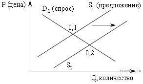 http://soc.reshuege.ru/get_file?id=6865