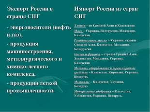 Экспорт России в страны СНГИмпорт России из стран СНГ - энергоносители (нефт