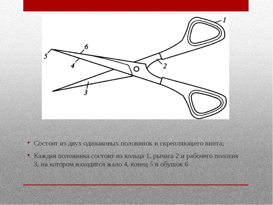 Состоят из двух одинаковых половинок и скрепляющего винта; Каждая половинка с...