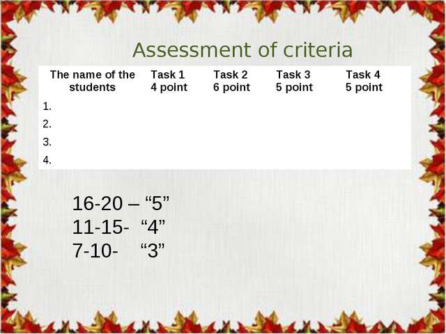 "Assessment of criteria 16-20 – ""5"" 11-15- ""4"" 7-10- ""3"" The name of the stude..."