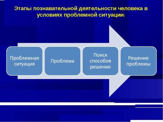 Этапы познавательной деятельности человека в условиях проблемной ситуации: