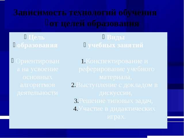 Зависимость технологий обучения от целей образования Цель образования Ориент...
