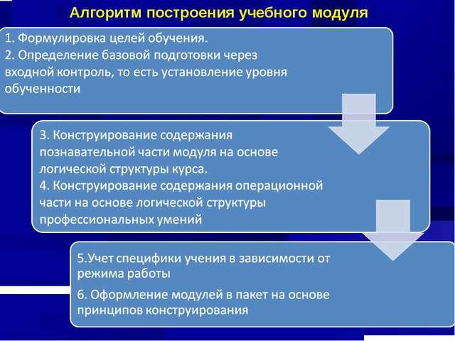 Алгоритм построения учебного модуля