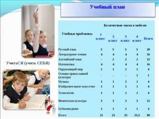 УчитьСЯ (учить СЕБЯ) Учебные предметыКоличество часов в неделю 1 класс 2 к