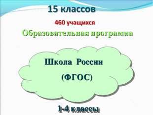 Образовательная программа Школа России (ФГОС) 1-4 классы