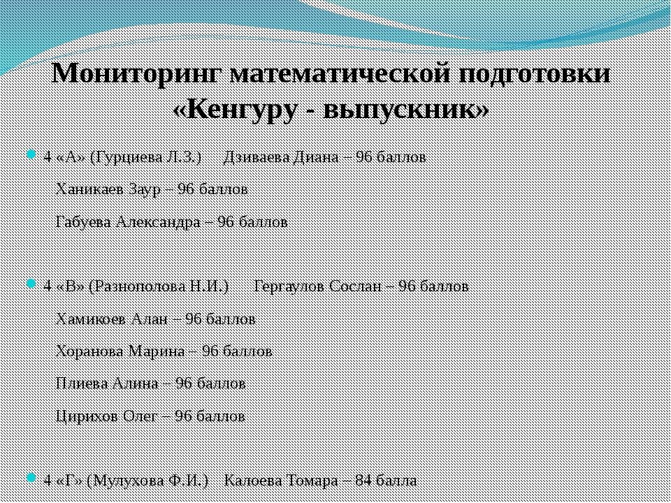 Мониторинг математической подготовки «Кенгуру - выпускник» 4 «А» (Гурциева Л....
