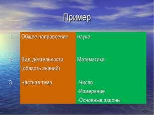 Пример 1.Общее направлениенаука 2.Вид деятельности (область знаний)Матема