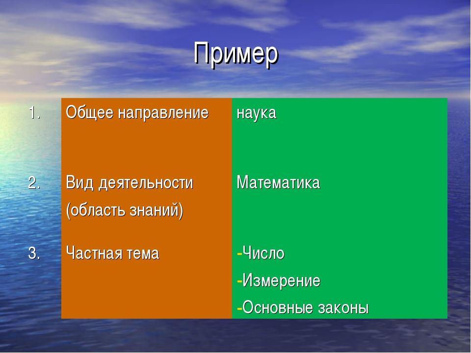 Пример 1.Общее направлениенаука 2.Вид деятельности (область знаний)Матема...