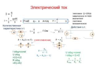 Электрический ток   тепловое Q=I2R∆t химическое m=kI∆t магнитное световое м