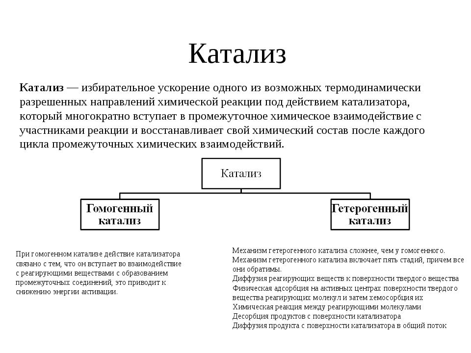 Катализ Катализ — избирательное ускорение одного из возможных термодинамическ...