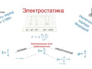 Электростатика Сообщить заряд Кулон 1785г. трением влиянием фотоэффектом Нали