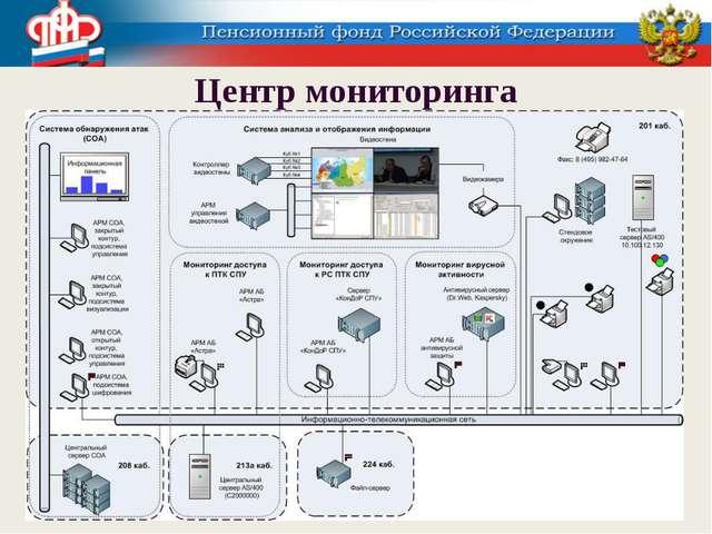 Центр мониторинга