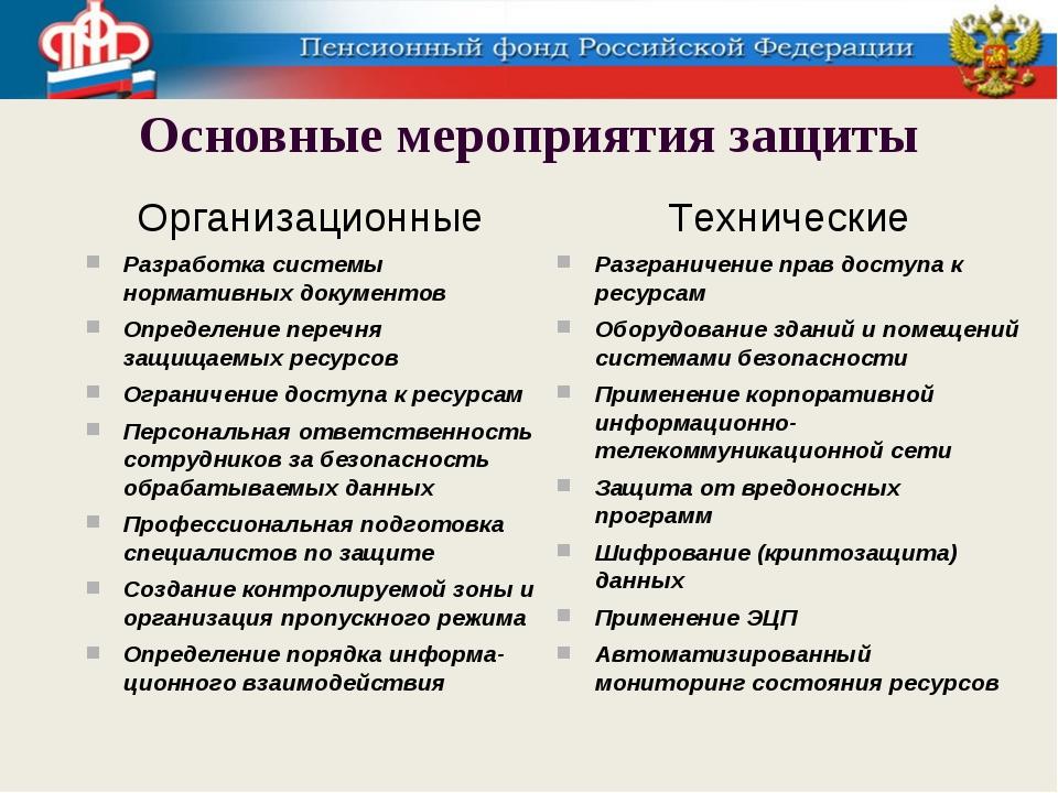 Основные мероприятия защиты Организационные Разработка системы нормативных до...