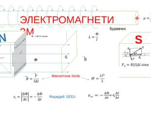 ЭЛЕКТРОМАГНЕТИЗМ + - Буравчик B Ф S S N ферромагнетики Fe,Ni,Co,сталь µ>> ди