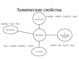 Химические свойства 2KOH + CO2 = K2CO3 + H2O Ca(OH)2 + 2HNO3 = Ca(NO3)2 + 2H2