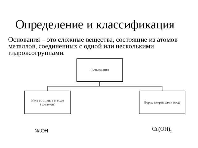 Определение и классификация Основания – это сложные вещества, состоящие из ат...