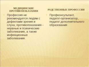 МЕДИЦИНСКИЕ ПРОТИВОПОКАЗАНИЯ РОДСТВЕННЫЕ ПРОФЕССИИ Профессия не рекомендуется