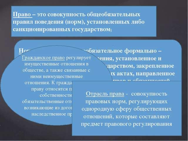Право– это совокупность общеобязательных правил поведения (норм), установлен...