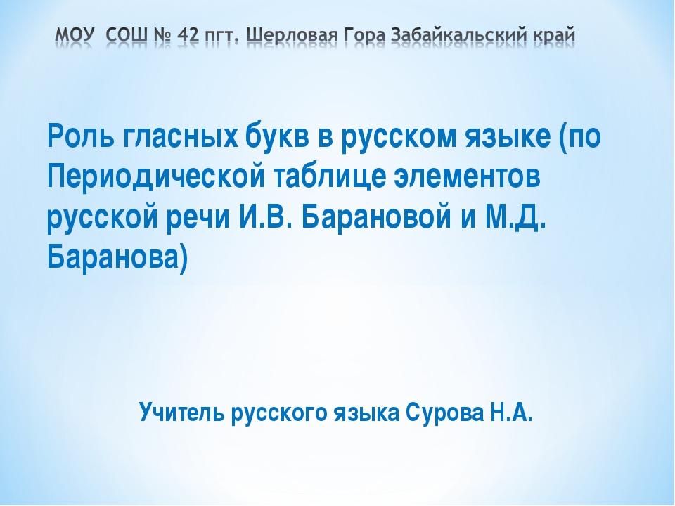 Роль гласных букв в русском языке (по Периодической таблице элементов русской...