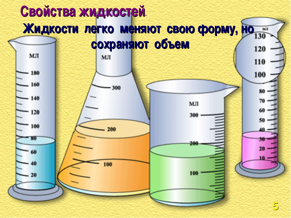 Свойства жидкостей. Жидкости легко меняют свою форму, но сохраняют объем *
