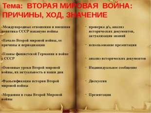 Тема: ВТОРАЯ МИРОВАЯ ВОЙНА: ПРИЧИНЫ, ХОД, ЗНАЧЕНИЕ -Международные отношения