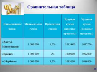 * Сравнительная таблица