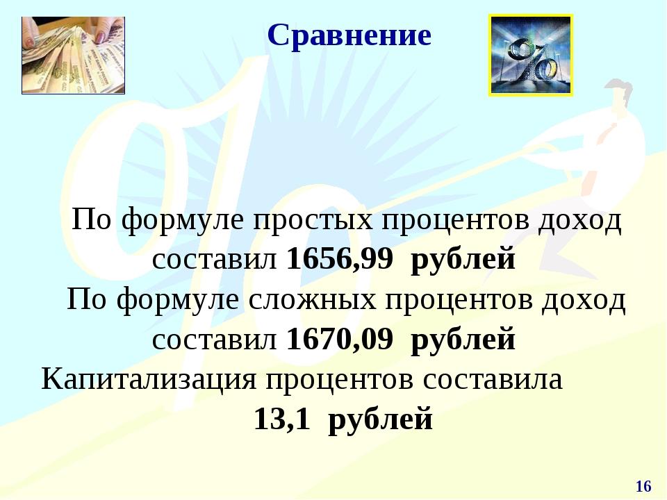 * Сравнение По формуле простых процентов доход составил 1656,99 рублей По фор...